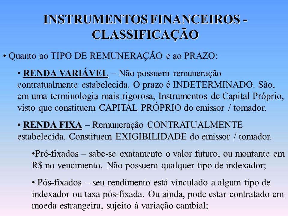 Instrumento de Capital Próprio (Resolução 3.534) interesse residualQualquer contrato que evidencie interesse residual nos ativos de uma entidade após
