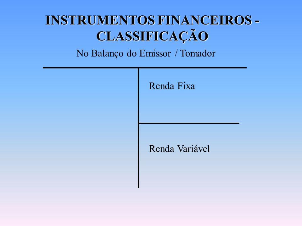 INSTRUMENTOS FINANCEIROS - CLASSIFICAÇÃO Quanto ao TIPO DE REMUNERAÇÃO e ao PRAZO: RENDA VARIÁVEL – Não possuem remuneração contratualmente estabeleci