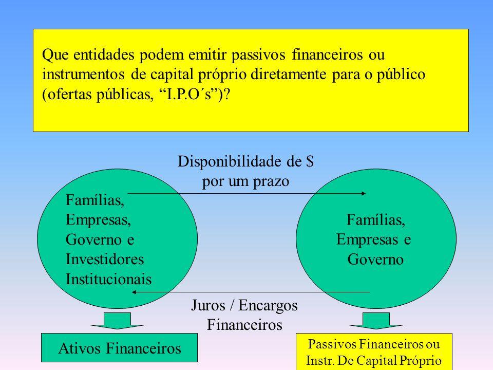 INSTRUMENTOS FINANCEIROS - CLASSIFICAÇÃO Ainda diferenciam-se quanto à existência ou não de um MERCADO SECUNDÁRIO ativo, condição essencial para a def