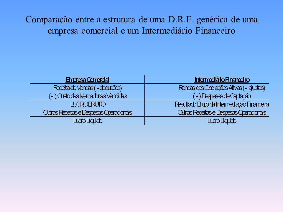 RISCOS da INTERMEDIAÇÃO FINANCEIRA RISCO DE CRÉDITO RISCO DE CRÉDITO – Risco de sofrer perdas em decorrência da INADIMPLÊNCIA da contraparte em um ins