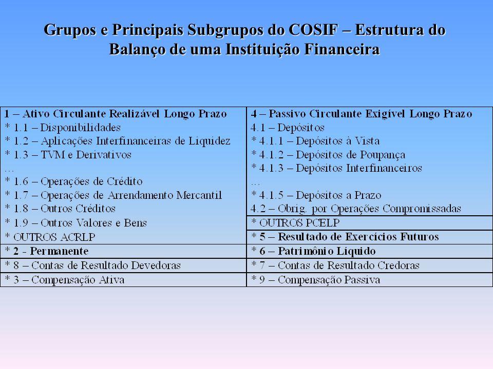 Comparação entre a estrutura de uma D.R.E. genérica de uma empresa comercial e um Intermediário Financeiro