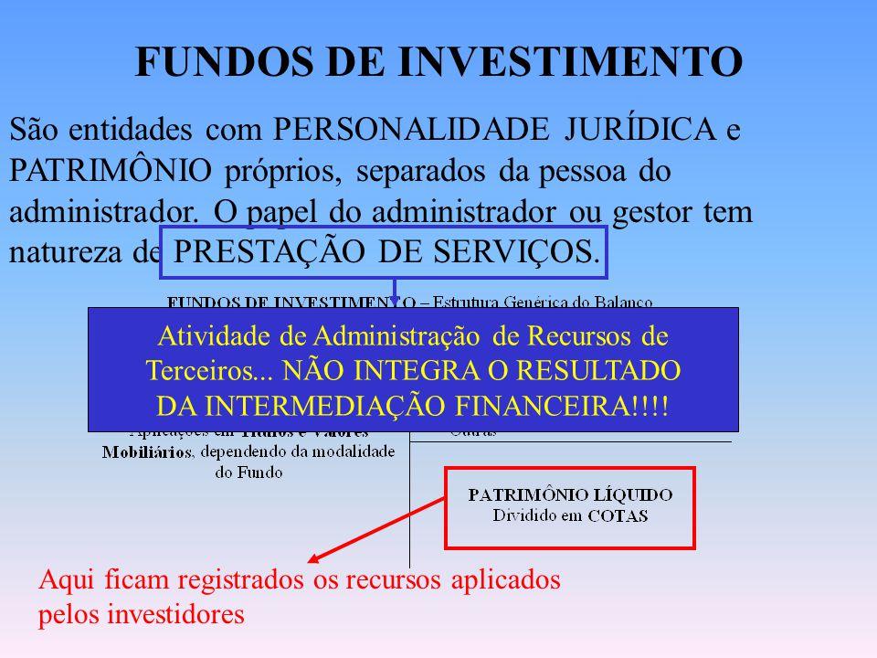 Do ponto de vista da Instituição Financeira, qual a diferença de um cliente aplicar recursos em um CDB emitido por ela ou em um Fundo de Investimento