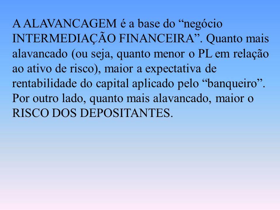PL = R$ 50 MM Ativos = R$ 100 MM Ativos = R$ 100 MM PL = R$ 10 MM Captações = R$ 90 MM Supondo os mesmos ATIVOS, em qual das situações o banqueiro pos