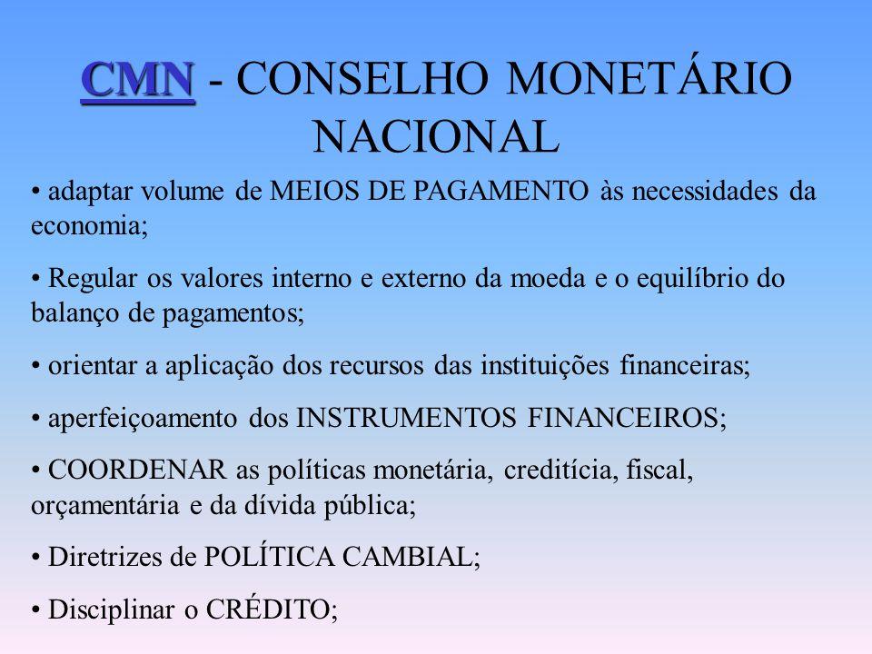 CMN CMN - CONSELHO MONETÁRIO NACIONAL ATOS NORMATIVOS: RESOLUÇÕES ou DELIBERAÇÕES São divulgados pelo Banco Central. ATENÇÃO!!! O Banco Central não em
