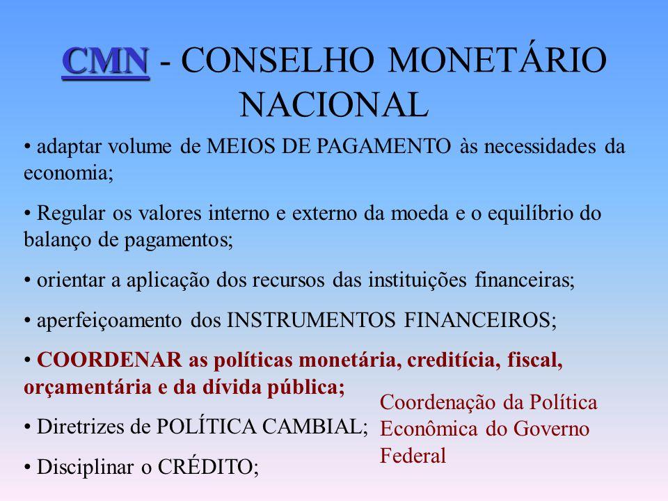 CMN CMN - CONSELHO MONETÁRIO NACIONAL adaptar volume de MEIOS DE PAGAMENTO às necessidades da economia; Regular os valores interno e externo da moeda
