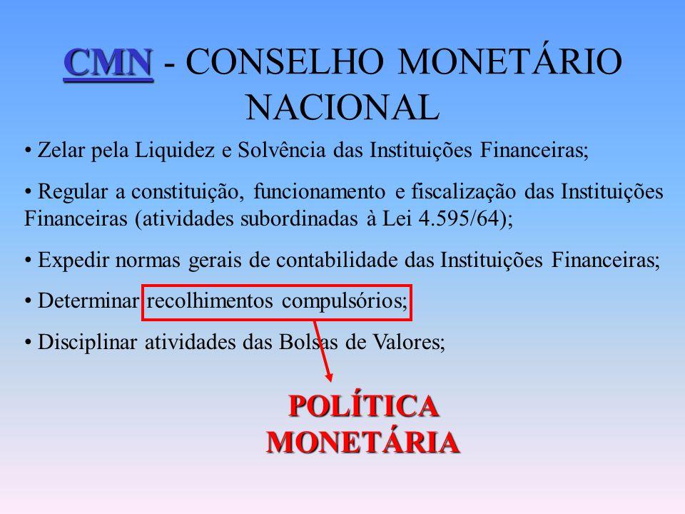 CMN CMN - CONSELHO MONETÁRIO NACIONAL Zelar pela Liquidez e Solvência das Instituições Financeiras; Regular a constituição, funcionamento e fiscalizaç
