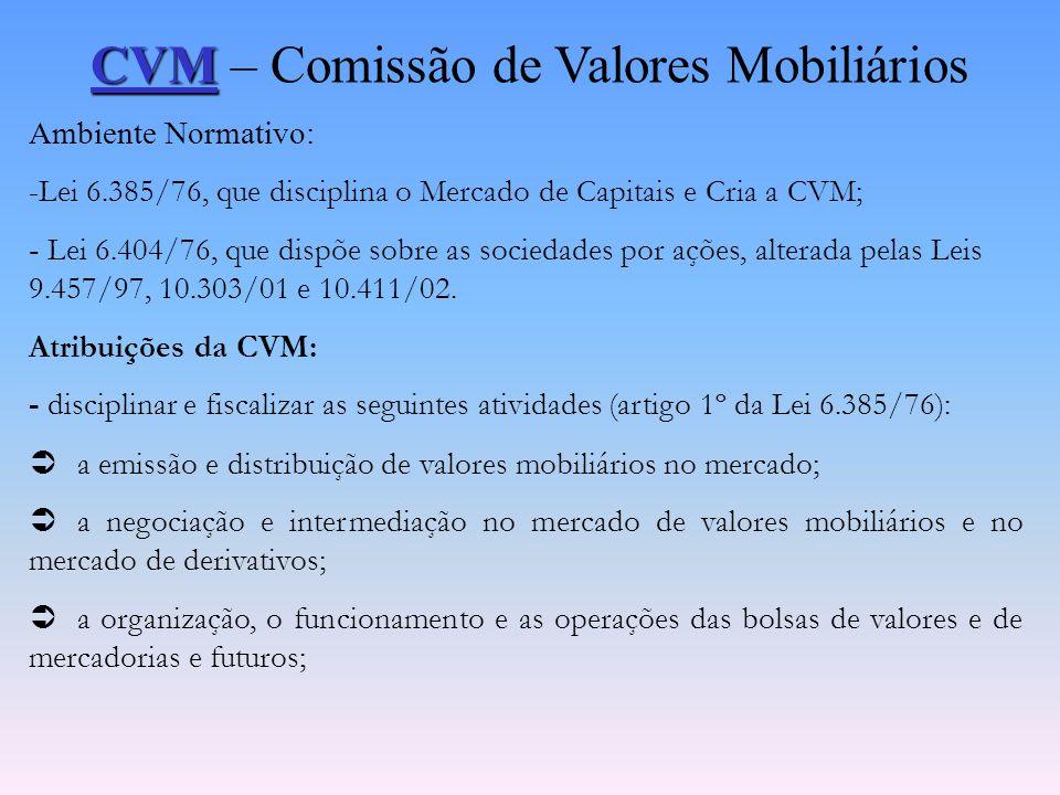 BACEN BACEN – Banco Central do Brasil Fiscalização das Instituições Financeiras; Organização das Instituições Financeiras (concessão de autorizações,