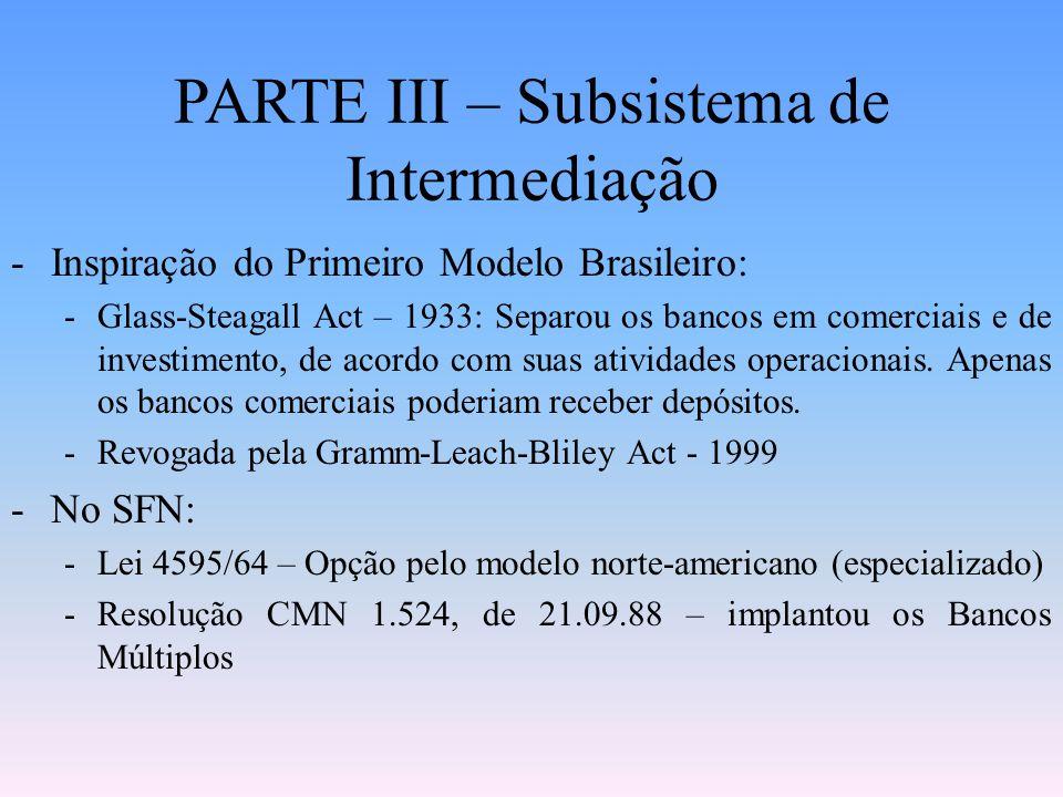PARTE III – Subsistema de Intermediação Apresentar as categorias de IFs integrantes do subsistema de intermediação; ENTENDER o papel dessas categorias