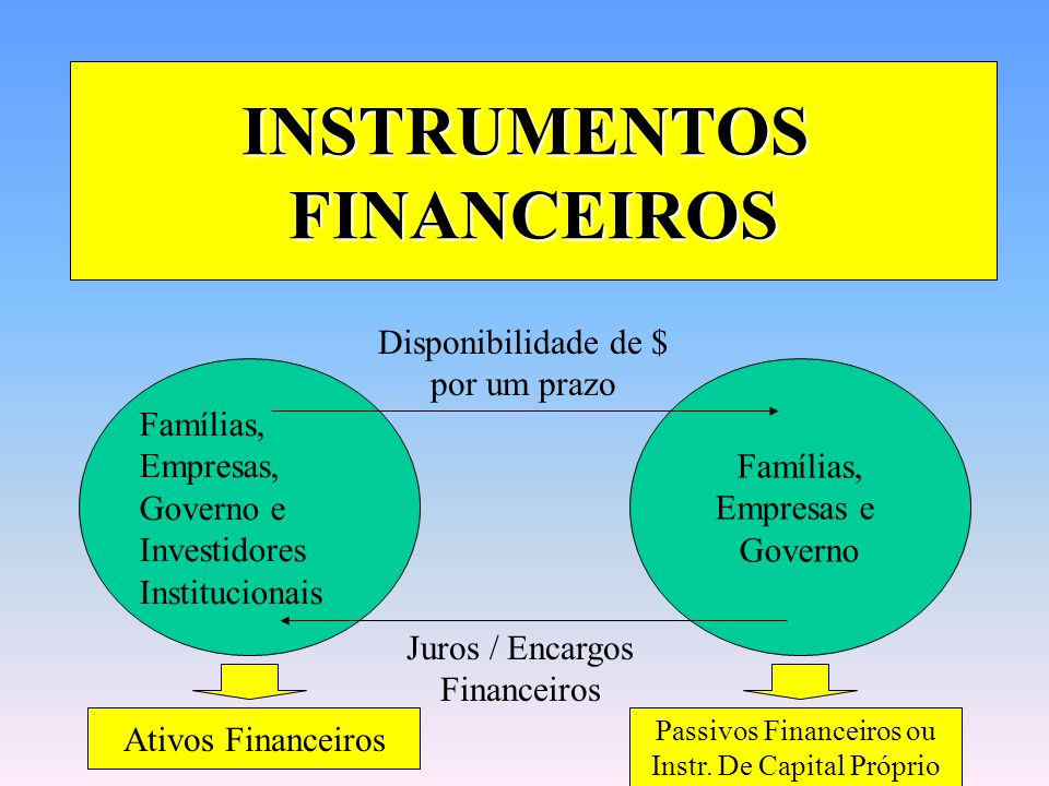 Investidores Institucionais Fundos de Pensão (Entidades abertas e fechadas de previdência privada); Fundos de Investimentos; (Falaremos mais adiante)