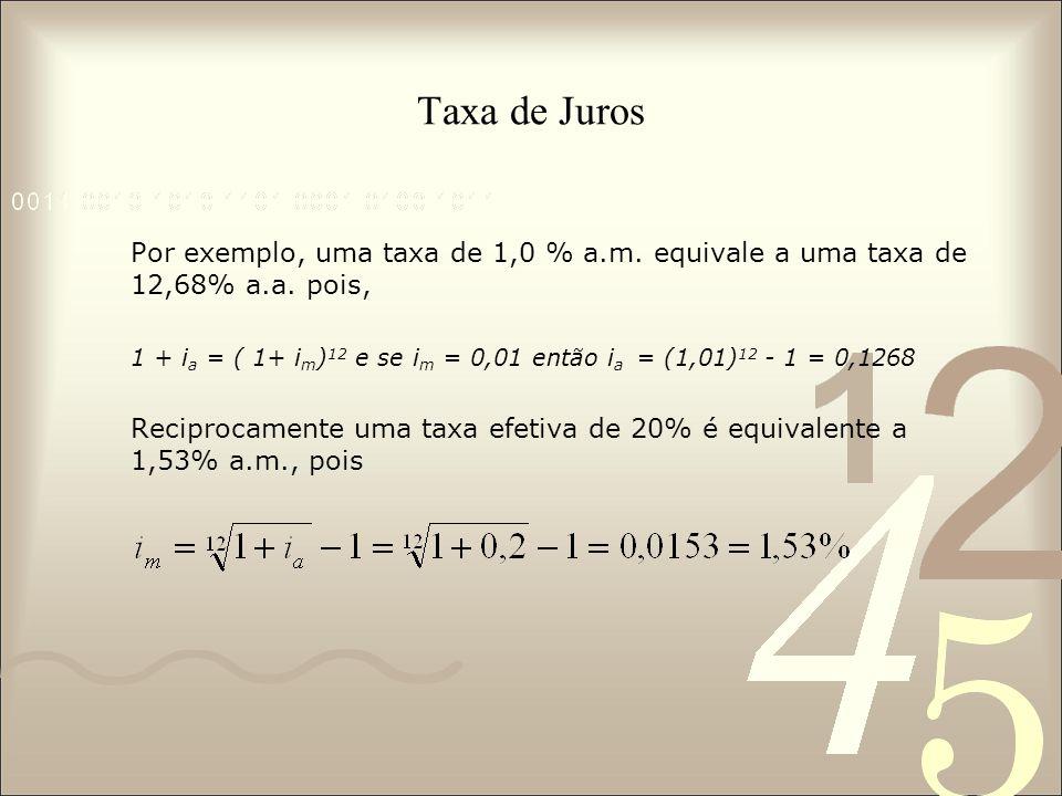 Taxa de Juros Por exemplo, uma taxa de 1,0 % a.m. equivale a uma taxa de 12,68% a.a. pois, 1 + i a = ( 1+ i m ) 12 e se i m = 0,01 então i a = (1,01)
