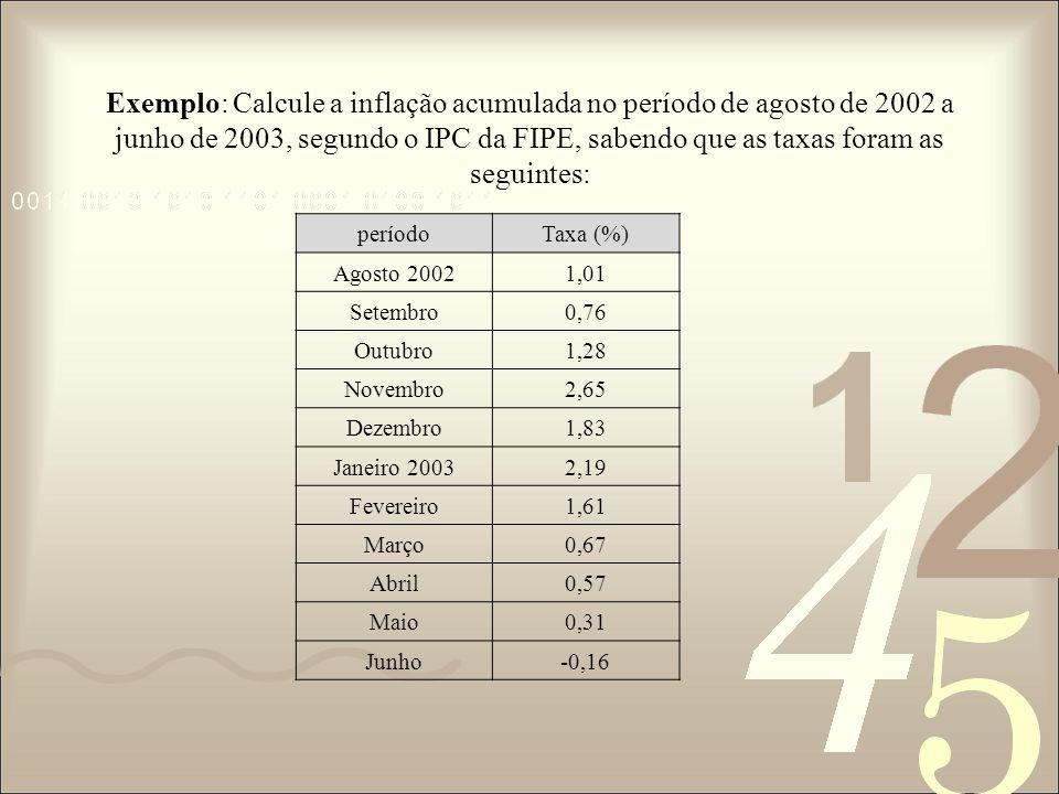 Exemplo: Calcule a inflação acumulada no período de agosto de 2002 a junho de 2003, segundo o IPC da FIPE, sabendo que as taxas foram as seguintes: períodoTaxa (%) Agosto 20021,01 Setembro0,76 Outubro1,28 Novembro2,65 Dezembro1,83 Janeiro 20032,19 Fevereiro1,61 Março0,67 Abril0,57 Maio0,31 Junho-0,16