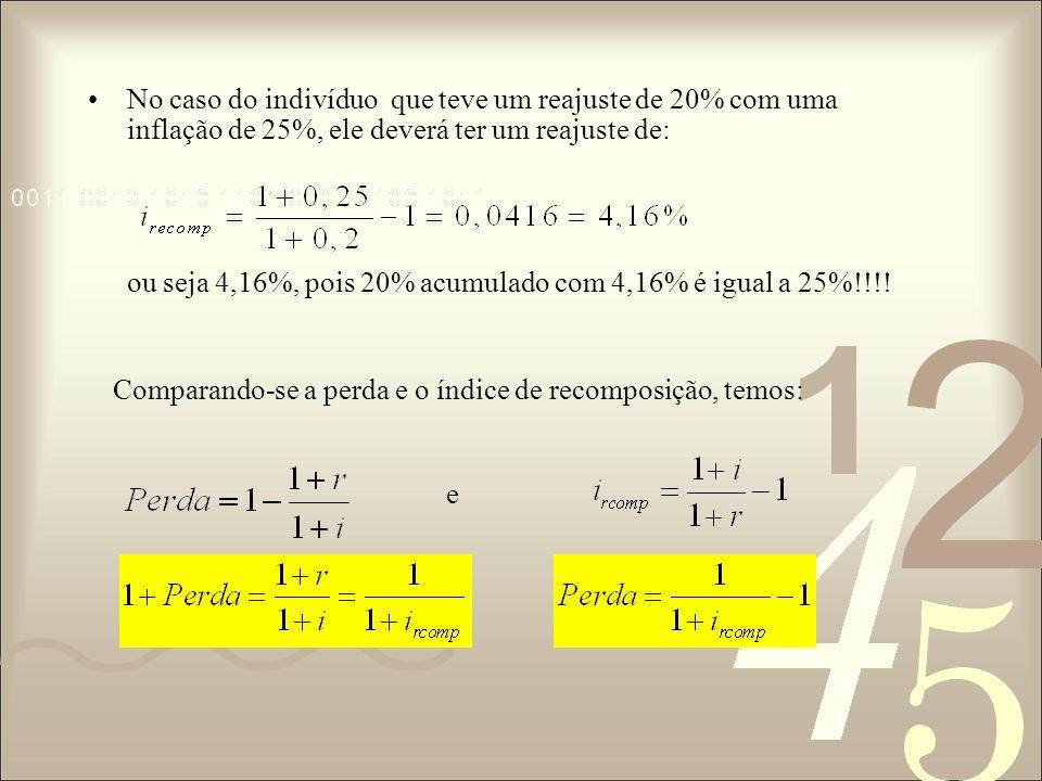 No caso do indivíduo que teve um reajuste de 20% com uma inflação de 25%, ele deverá ter um reajuste de: ou seja 4,16%, pois 20% acumulado com 4,16% é