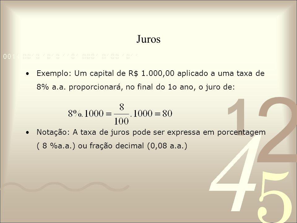 Juros Exemplo: Um capital de R$ 1.000,00 aplicado a uma taxa de 8% a.a. proporcionará, no final do 1o ano, o juro de: Notação: A taxa de juros pode se