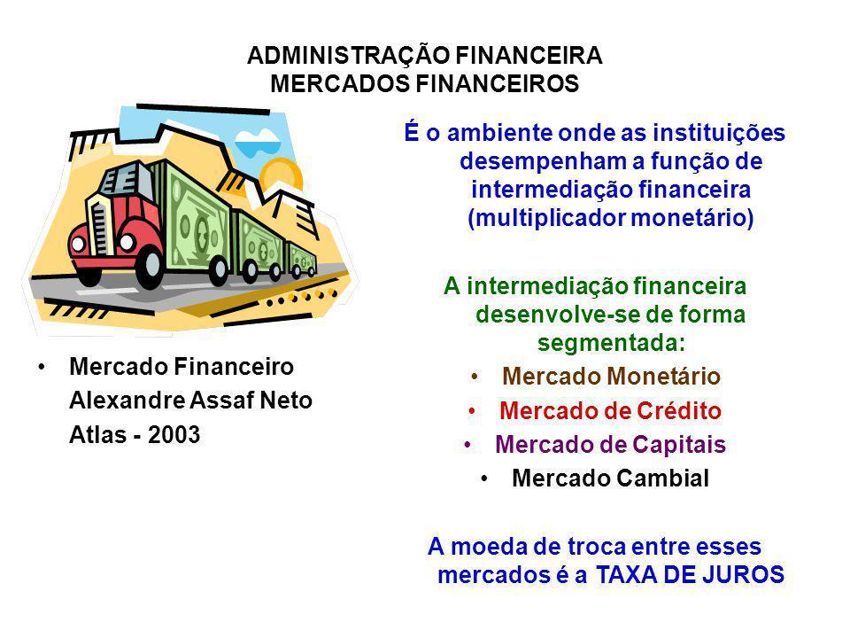 ADMINISTRAÇÃO FINANCEIRA MERCADOS FINANCEIROS É o ambiente onde as instituições desempenham a função de intermediação financeira (multiplicador monetá