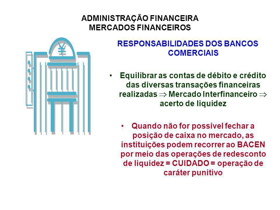 ADMINISTRAÇÃO FINANCEIRA MERCADOS FINANCEIROS RESPONSABILIDADES DOS BANCOS COMERCIAIS Equilibrar as contas de débito e crédito das diversas transações