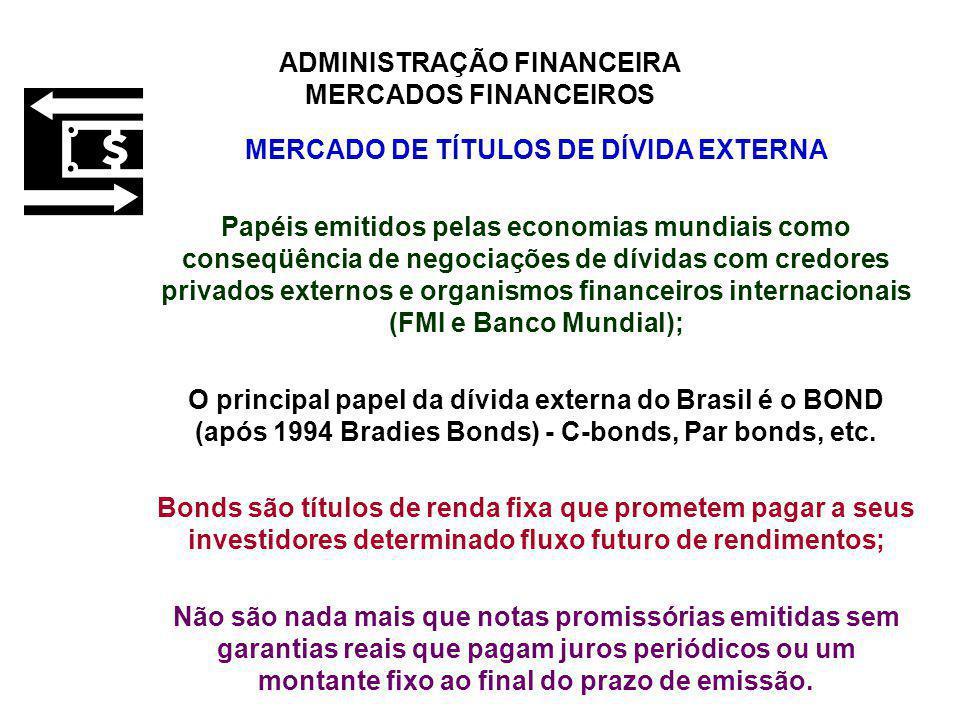 ADMINISTRAÇÃO FINANCEIRA MERCADOS FINANCEIROS MERCADO DE TÍTULOS DE DÍVIDA EXTERNA Papéis emitidos pelas economias mundiais como conseqüência de negoc