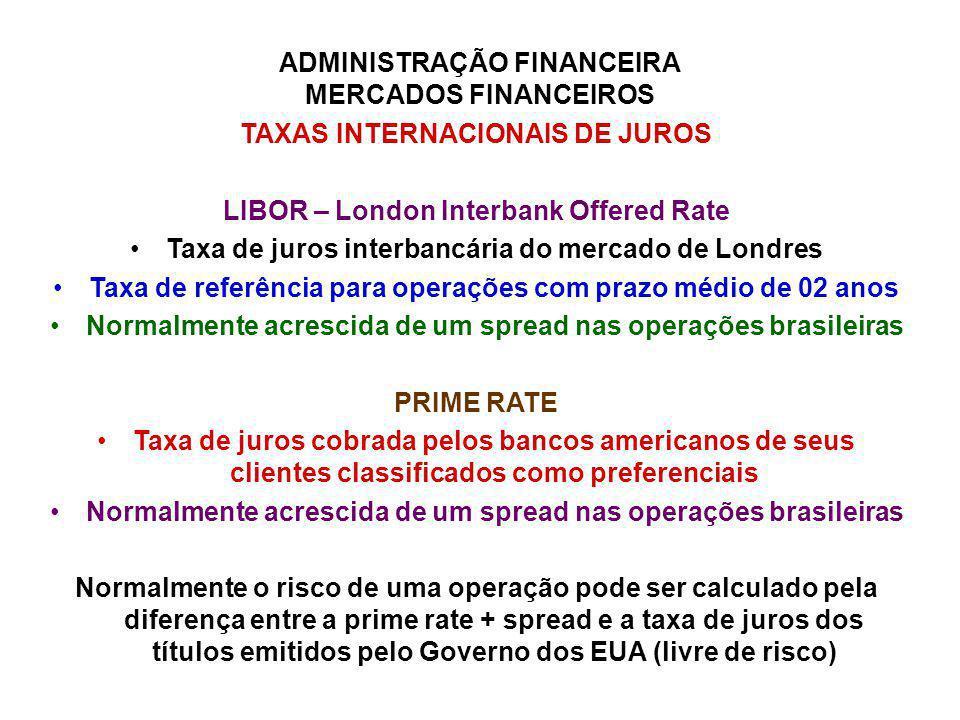 ADMINISTRAÇÃO FINANCEIRA MERCADOS FINANCEIROS TAXAS INTERNACIONAIS DE JUROS LIBOR – London Interbank Offered Rate Taxa de juros interbancária do merca