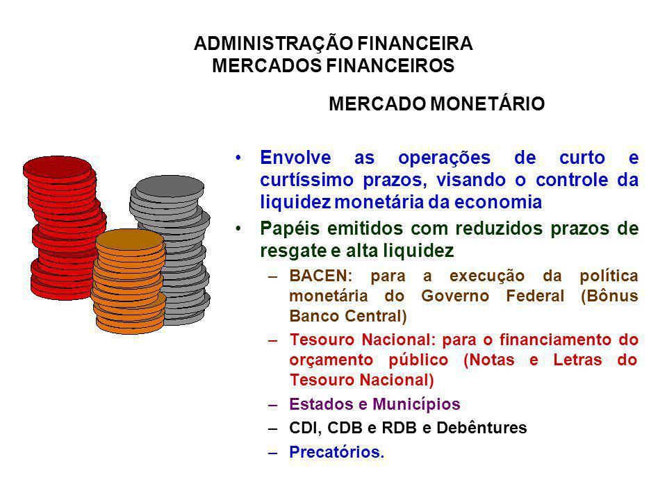 ADMINISTRAÇÃO FINANCEIRA MERCADOS FINANCEIROS MERCADO MONETÁRIO Envolve as operações de curto e curtíssimo prazos, visando o controle da liquidez mone