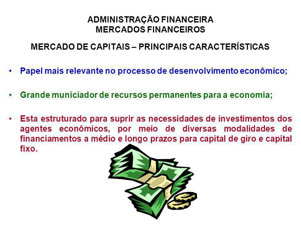 ADMINISTRAÇÃO FINANCEIRA MERCADOS FINANCEIROS MERCADO DE CAPITAIS – PRINCIPAIS CARACTERÍSTICAS Papel mais relevante no processo de desenvolvimento eco