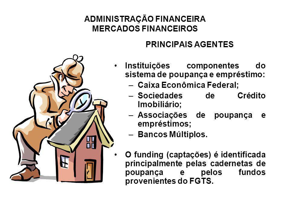 ADMINISTRAÇÃO FINANCEIRA MERCADOS FINANCEIROS PRINCIPAIS AGENTES Instituições componentes do sistema de poupança e empréstimo: –Caixa Econômica Federa