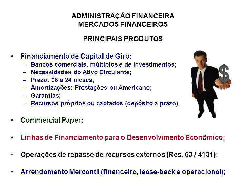 ADMINISTRAÇÃO FINANCEIRA MERCADOS FINANCEIROS PRINCIPAIS PRODUTOS Financiamento de Capital de Giro: –Bancos comerciais, múltiplos e de investimentos;