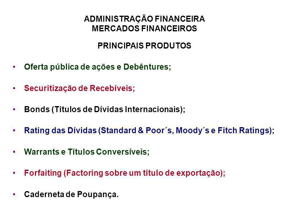 ADMINISTRAÇÃO FINANCEIRA MERCADOS FINANCEIROS PRINCIPAIS PRODUTOS Oferta pública de ações e Debêntures; Securitização de Recebíveis; Bonds (Títulos de