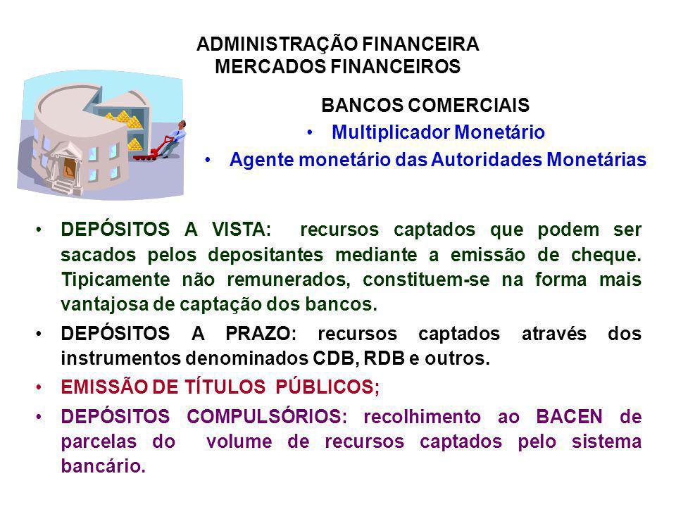 ADMINISTRAÇÃO FINANCEIRA MERCADOS FINANCEIROS BANCOS COMERCIAIS Multiplicador Monetário Agente monetário das Autoridades Monetárias DEPÓSITOS A VISTA: