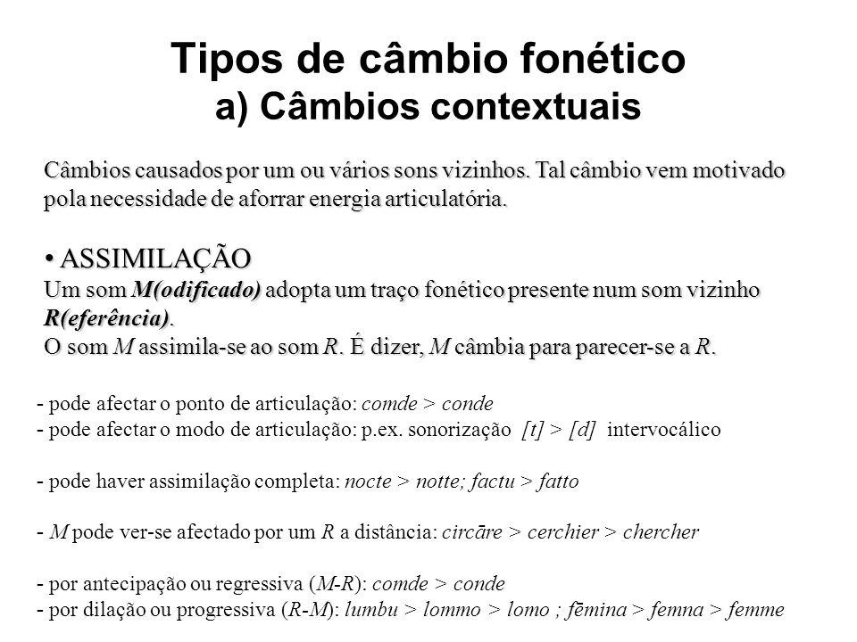 Tipos de câmbio fonético a) Câmbios contextuais Câmbios causados por um ou vários sons vizinhos. Tal câmbio vem motivado pola necessidade de aforrar e