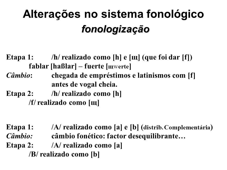 fonologização Alterações no sistema fonológico fonologização Etapa 1: /A/ realizado como [a] e [b] ( distrib. Complementária ) Câmbio:câmbio fonético: