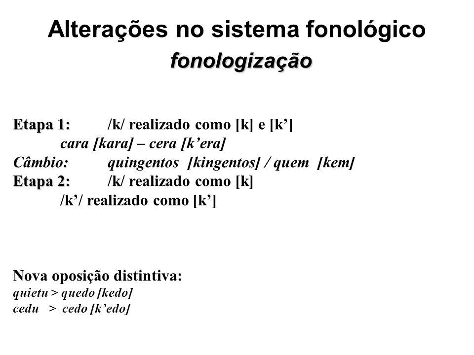 fonologização Alterações no sistema fonológico fonologização Etapa 1: Etapa 1: /k/ realizado como [k] e [k'] cara [kara] – cera [k'era] Câmbio:quingen