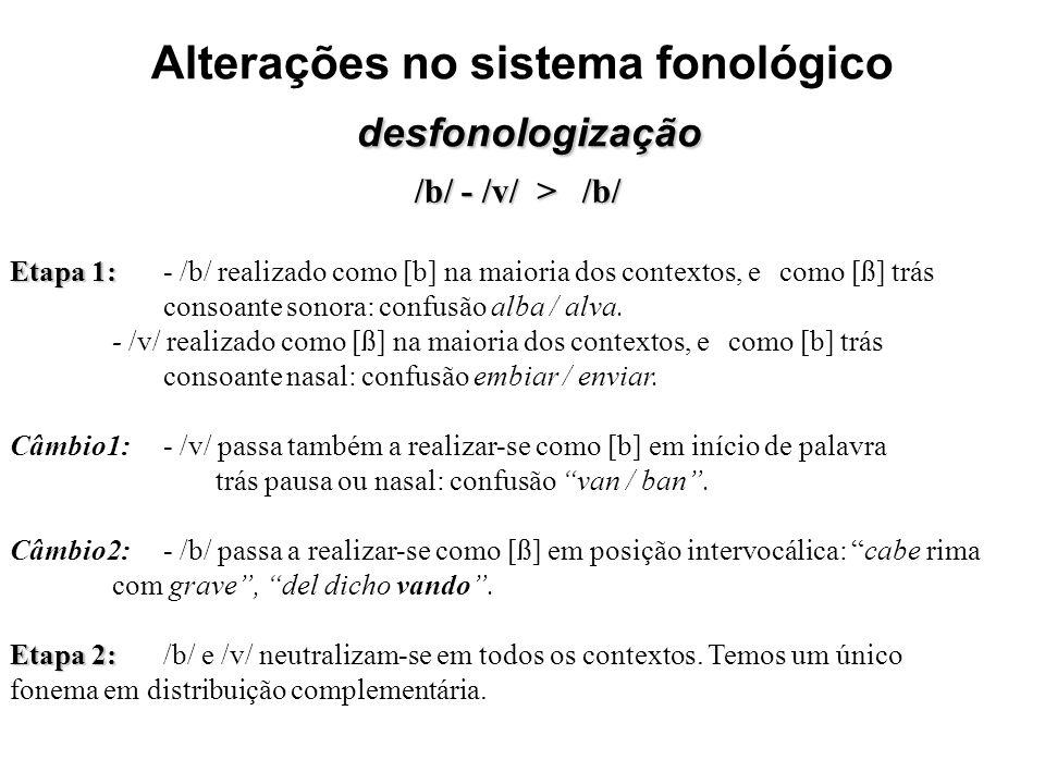 desfonologização Alterações no sistema fonológico desfonologização /b/ - /v/ > /b/ Etapa 1: Etapa 1: - /b/ realizado como [b] na maioria dos contextos