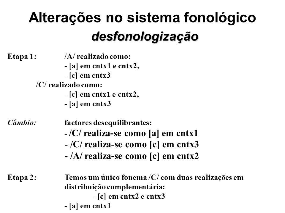 desfonologização Alterações no sistema fonológico desfonologização Etapa 1: /A/ realizado como: - [a] em cntx1 e cntx2, - [c] em cntx3 /C/ realizado c