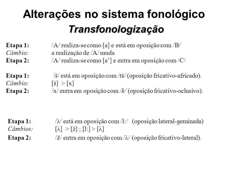 Transfonologização Alterações no sistema fonológico Transfonologização Etapa 1: /A/ realiza-se como [a] e está em oposição com /B/ Câmbio:a realização