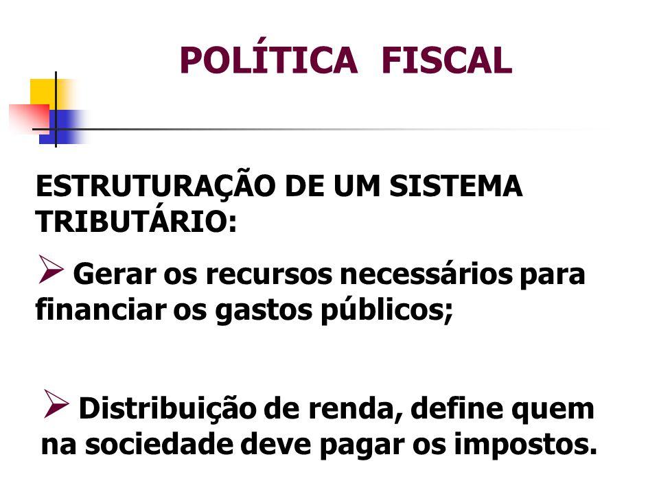 POLÍTICA FISCAL ESTRUTURAÇÃO DE UM SISTEMA TRIBUTÁRIO:  Gerar os recursos necessários para financiar os gastos públicos;  Distribuição de renda, define quem na sociedade deve pagar os impostos.