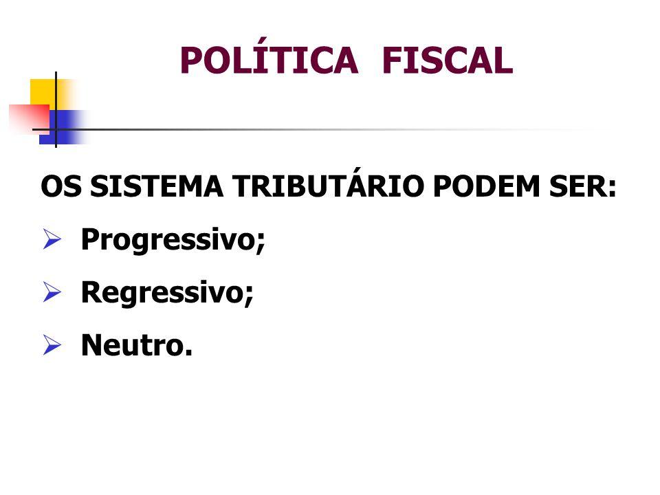 POLÍTICA FISCAL OS SISTEMA TRIBUTÁRIO PODEM SER:  Progressivo;  Regressivo;  Neutro.