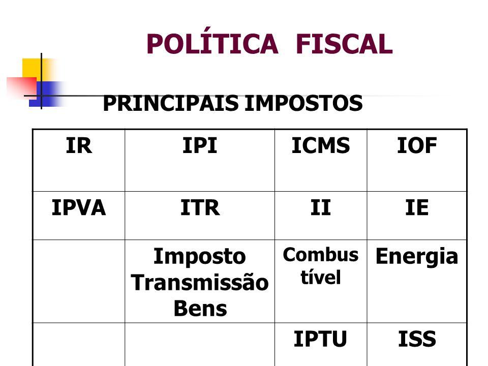 POLÍTICA FISCAL PRINCIPAIS IMPOSTOS IRIPIICMSIOF IPVAITRIIIE Imposto Transmissão Bens Combus tível Energia IPTUISS