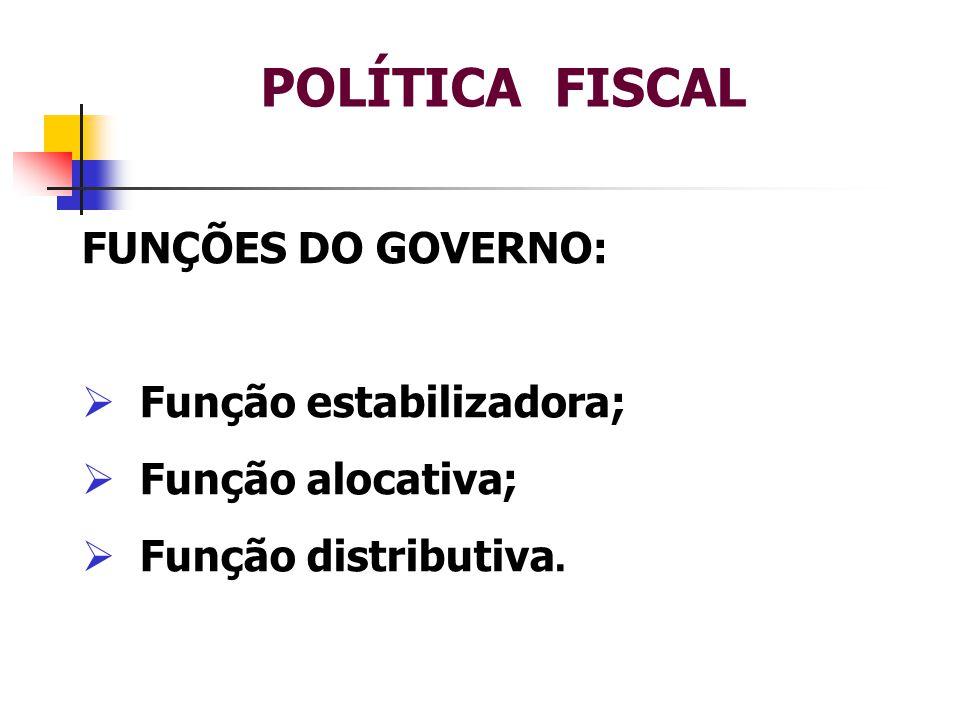 POLÍTICA FISCAL FUNÇÕES DO GOVERNO:  Função estabilizadora;  Função alocativa;  Função distributiva.
