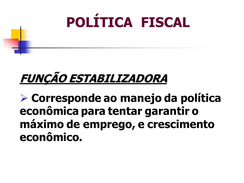 POLÍTICA FISCAL FUNÇÃO ALOCATIVA  Ação do governo complementando a ação do mercado no que diz respeito à alocação de recursos na economia.