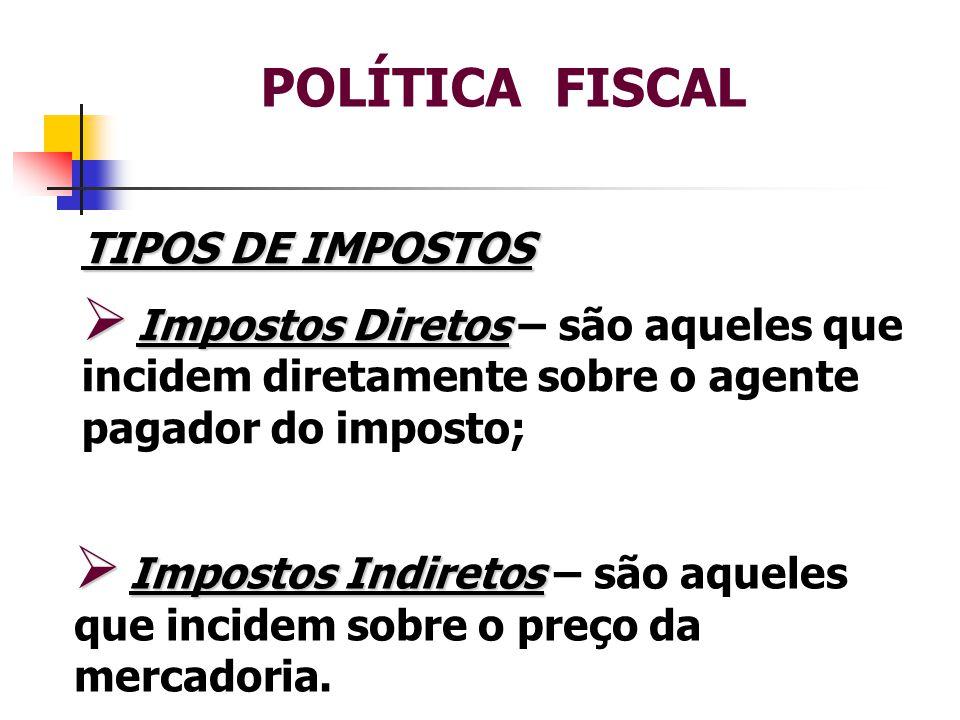 POLÍTICA FISCAL A principal variável a determinar o volume de arrecadação é o nível de RENDA / PRODUTO DA ECONOMIA.