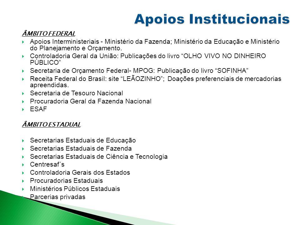ÂMBITO FEDERAL  Apoios Interministeriais - Ministério da Fazenda; Ministério da Educação e Ministério do Planejamento e Orçamento.  Controladoria Ge