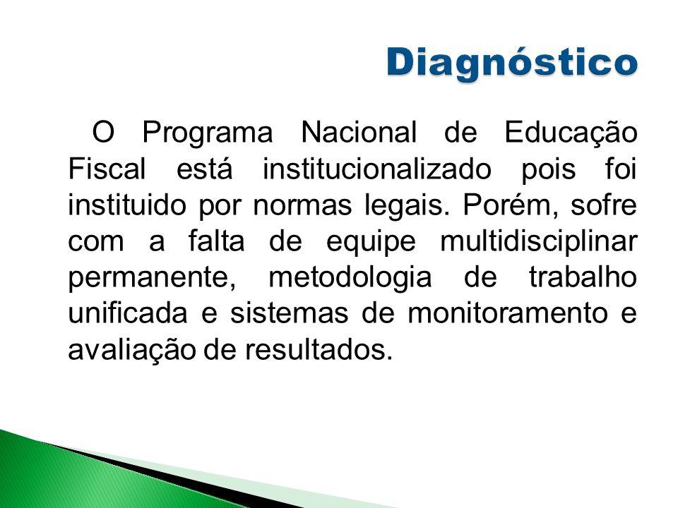 O Programa Nacional de Educação Fiscal está institucionalizado pois foi instituido por normas legais. Porém, sofre com a falta de equipe multidiscipli