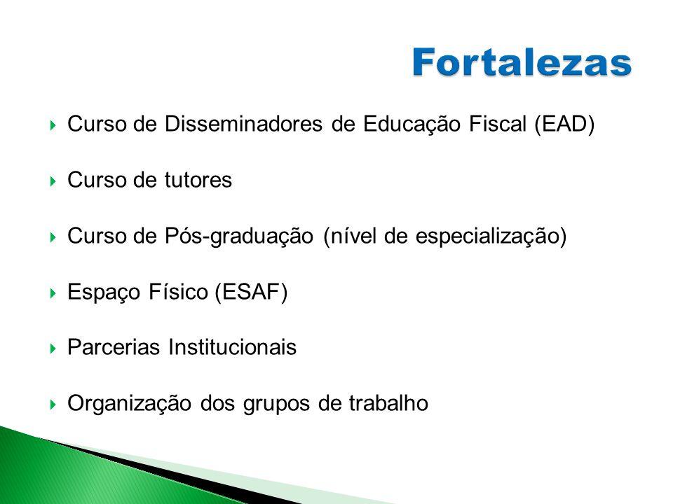  Curso de Disseminadores de Educação Fiscal (EAD)  Curso de tutores  Curso de Pós-graduação (nível de especialização)  Espaço Físico (ESAF)  Parc