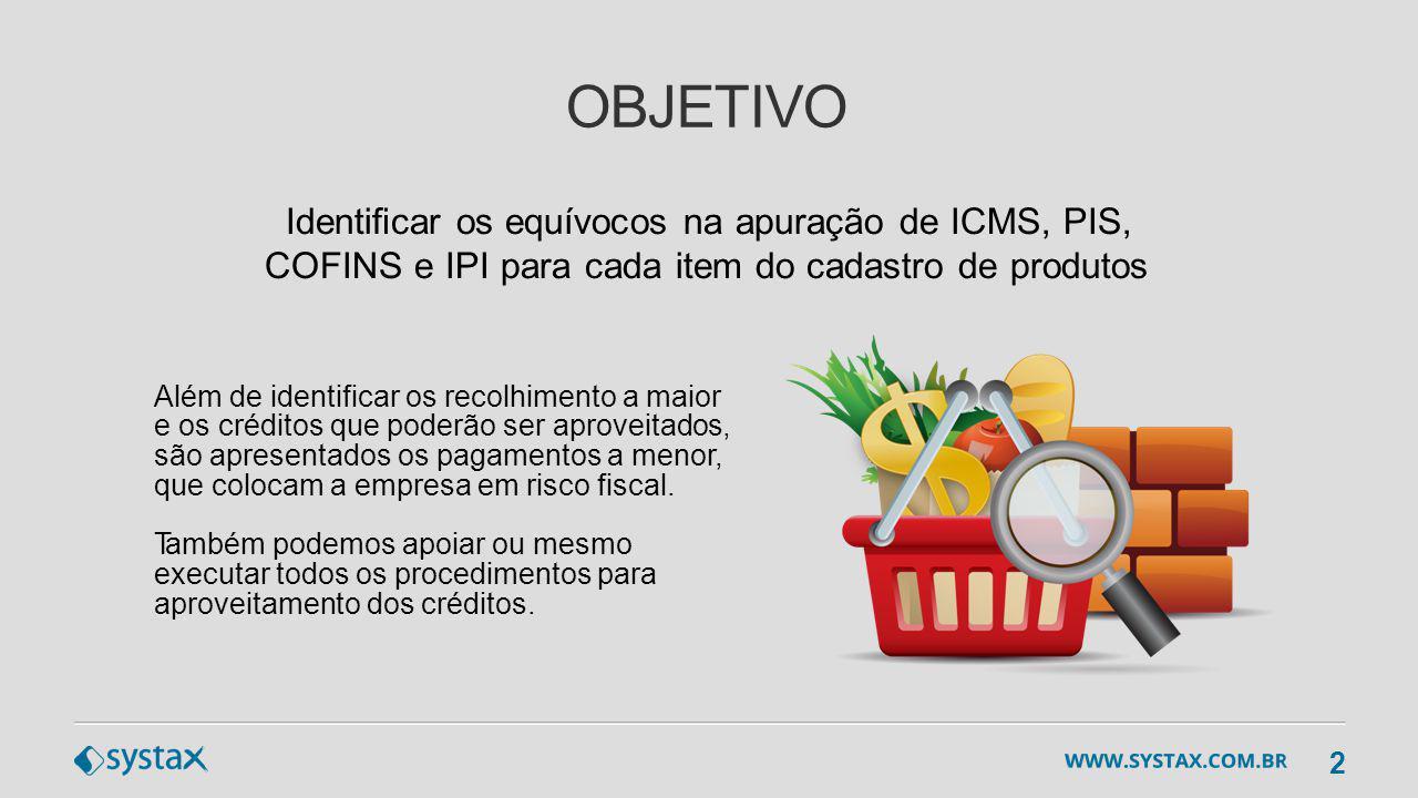 OBJETIVO Identificar os equívocos na apuração de ICMS, PIS, COFINS e IPI para cada item do cadastro de produtos Além de identificar os recolhimento a m