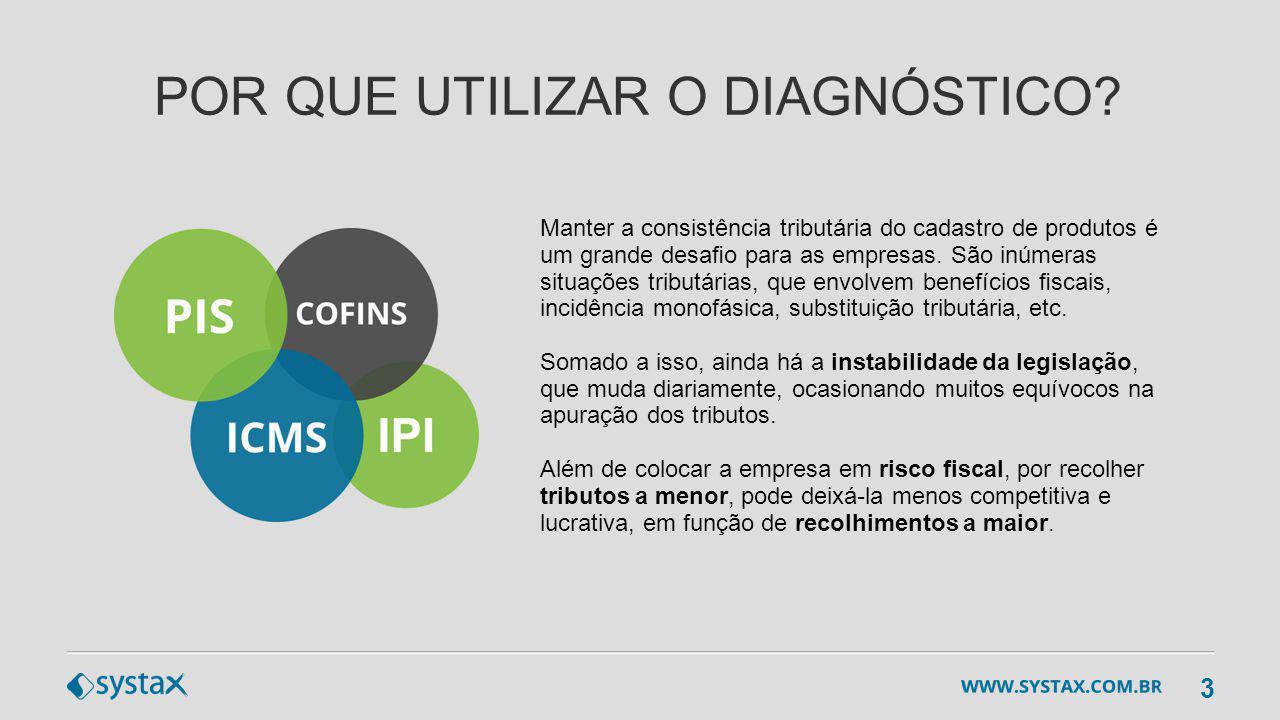 DADOS NECESSÁRIOS SPED-Contribuições e SPED-Fiscal de todos os estabelecimentos da empresa.