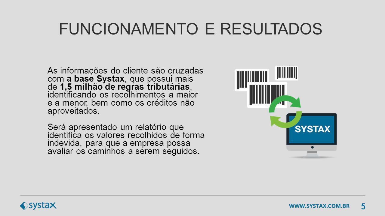 FUNCIONAMENTOERESULTADOS As informações do cliente são cruzadas com a base Systax, que possui mais de 1,5 milhão de regras tributárias, identificando o