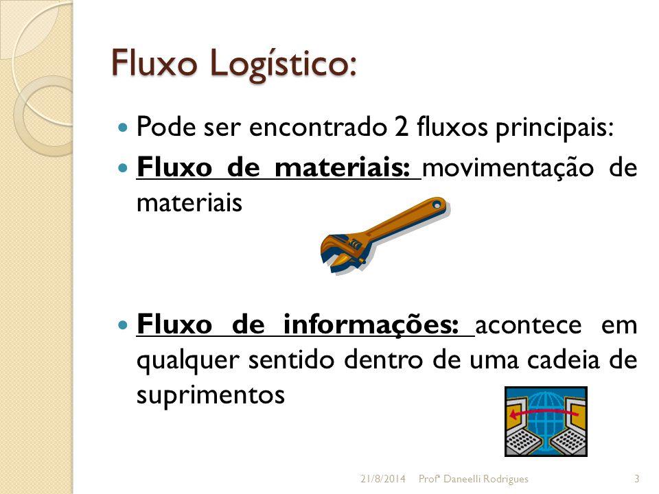 Fluxo Financeiro: Pode ser caracterizado como sendo a remuneração monetária resultante da comercialização e da entrega de produtos ou da prestação de serviços.