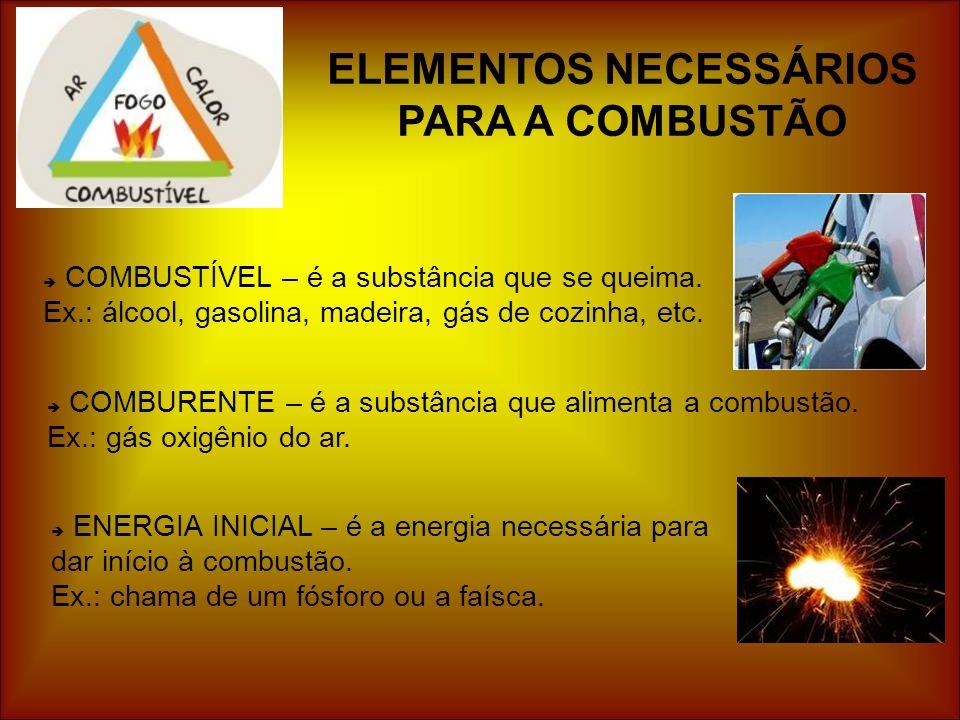 ELEMENTOS NECESSÁRIOS PARA A COMBUSTÃO  COMBUSTÍVEL – é a substância que se queima. Ex.: álcool, gasolina, madeira, gás de cozinha, etc.  COMBURENTE