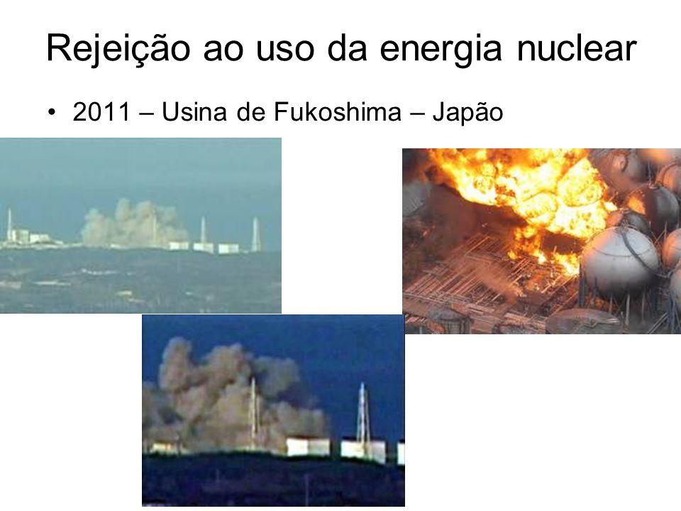 Rejeição ao uso da energia nuclear 2011 – Usina de Fukoshima – Japão