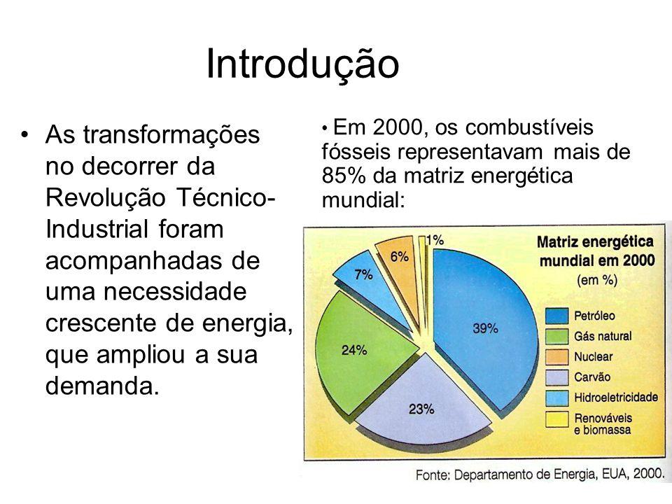 Introdução As transformações no decorrer da Revolução Técnico- Industrial foram acompanhadas de uma necessidade crescente de energia, que ampliou a su