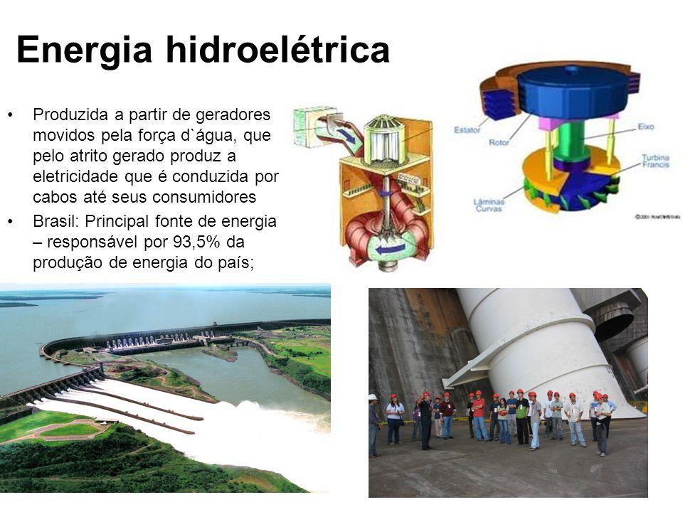 Energia hidroelétrica Produzida a partir de geradores movidos pela força d`água, que pelo atrito gerado produz a eletricidade que é conduzida por cabos até seus consumidores Brasil: Principal fonte de energia – responsável por 93,5% da produção de energia do país;